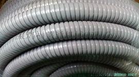 防水型金属软管(标准型浪管)