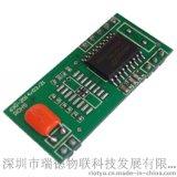 抗低温低频模块IOT3102MR-05ET工业级