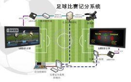 凱哲足球比賽記分系統