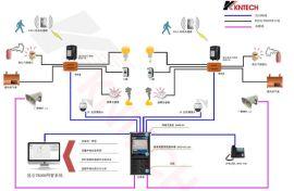 電話工控機管理接線圖  通訊工控終端控制系統