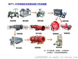 郑州鸡粪有机肥生产线,有机肥造粒机厂家直销