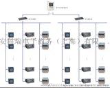 Acrel-6000电气火灾监控系统在太仓明达仓储项目的应用