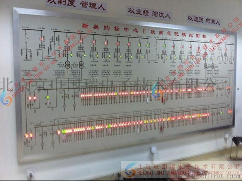 北京模拟屏 厂家直销 马赛克 专业生产 免费配送
