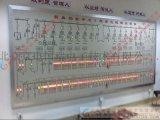 北京模擬屏 廠家直銷 馬賽克 專業生產 免費配送