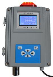 新款液晶单点壁挂式气体检测仪