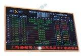 生产车间信息显示屏 车间管理电子看板 LED屏厂家直销专业定制