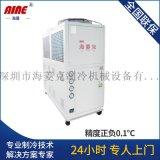 深圳工业冷水机, 20匹风冷式冷水机
