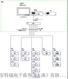 西安寶萊特光電器件有限公司電力監控系統的應用