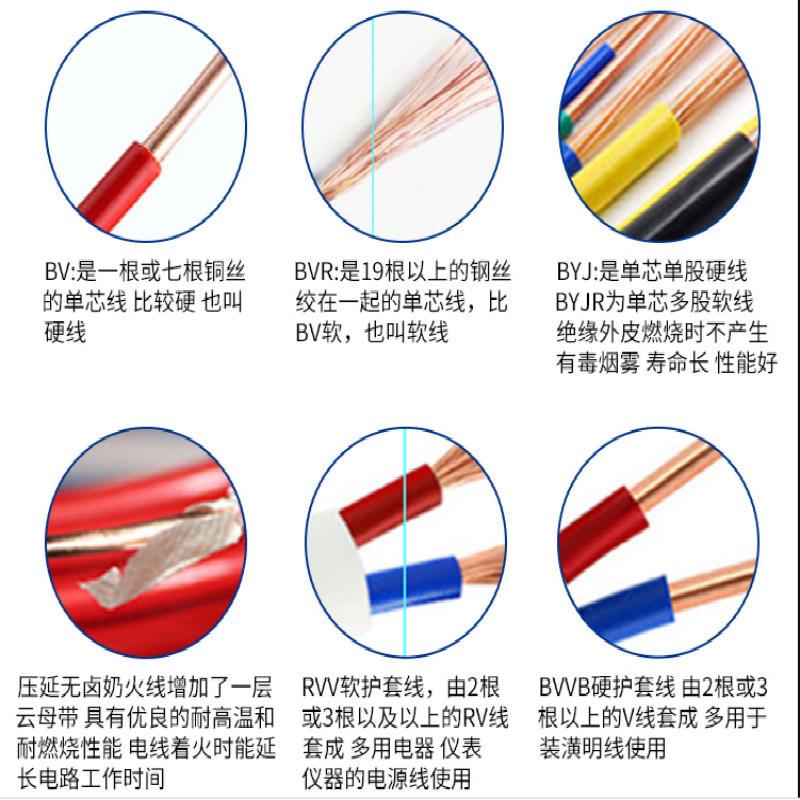 河北邯郸市黄粱梦镇铜芯聚氯乙烯绝缘电线||BV4mm2BVR2.5mm2||