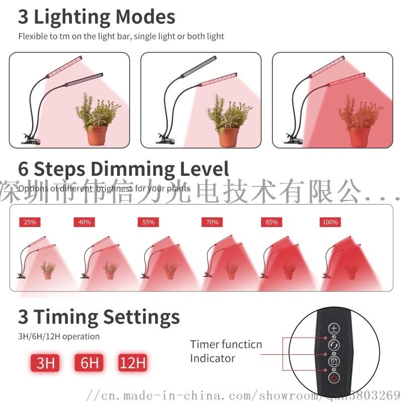 led植物灯全光谱植物生长灯2019新款夹子植物灯