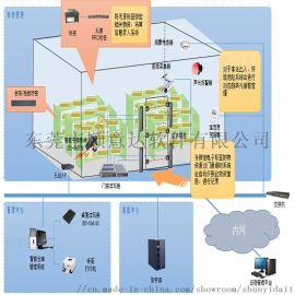 顺意达智能仓储管理系统,RFID仓储软件定制