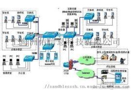 上海小区监视监控系统摄像机安装维修