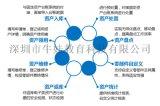 深圳资产管理应用系统