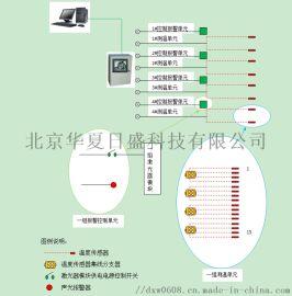 激光器模块温度监控系统