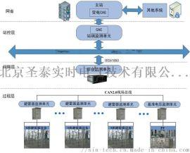 SIM3-AR避雷器在线监测装置