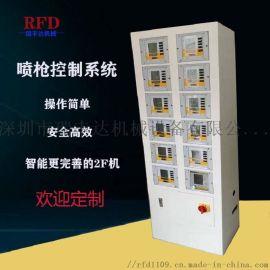 粉末烤漆涂装生产线 静电涂装设备 自动生产线控制柜