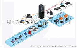 煤矿用调度通信联络系统/金属非金属矿山通信联络系统