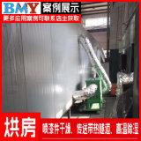 噴漆工件乾燥熱隧道 烤漆烘乾高溫電熱風機