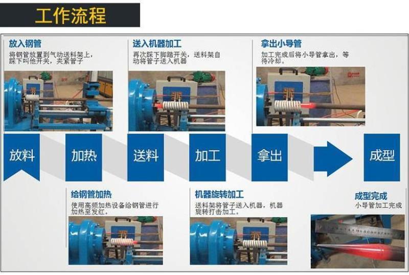 重庆长寿小导管箭头机小导管尖头机配件