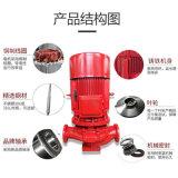 XBD-YJL型立式单级消防泵组