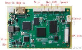 SUE5(H. 265)编码板