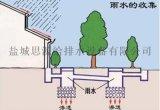 雨水收集利用模块设施储存池设计要求