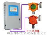 工业萘气体泄露报警器,萘蒸汽有毒性气体超标报警仪