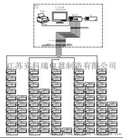 中垦乳业有限公司年产30万吨乳制品电力监控系统