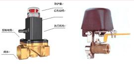 中国**燃气报警器及安全切断阀电磁阀机械手UHRQ502