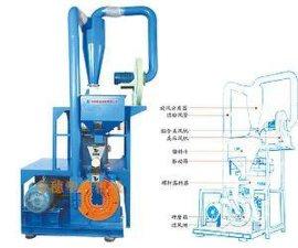 金穗JS-450橡胶磨粉机 揭阳磨粉机