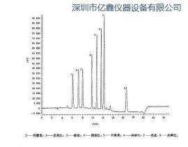 反相液相色谱制备 反相液相色谱制备价 亿鑫仪器供
