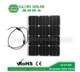 厂家直销太阳能电池组件 半柔性可弯曲太阳能发电板