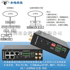 工业路由器R40工业级路由器工业无线路由器