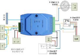 网络型电流采集模块深圳康耐德厂家供应电流采集模块