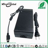 24V9A電源 XSG2409000 歐規TUV LVD CE認證 VI能效 xinsuglobal 24V9A電源適配器