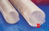 耐磨軟管|耐磨膠管|耐磨防磨損管