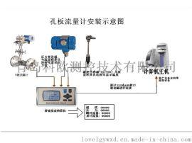 济宁仪表厂V锥流量计质量好导热油流量计标定