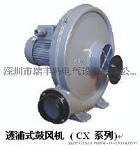 CX-75A(0.75KW) 燃烧机 干燥机 印刷机专用中压风机 中压鼓风机