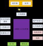 ARM工控板定制开发 跟随车购物车整体解决方案