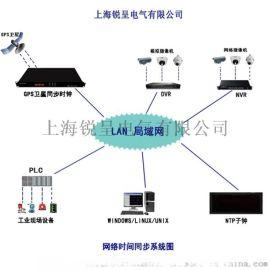 锐呈北斗二代双模时钟系统在广州珠江电厂成功投运