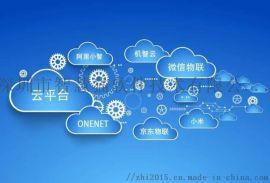 物联网云平台和私有云的对比!