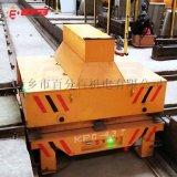 冶金行业BWP系列轨道换模小车结构示意图