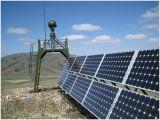 上海2KW太陽能離網系統