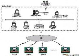 澳諾機房動力環境監控系統