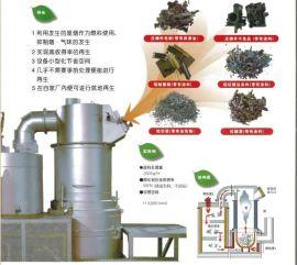 NIKKAN铝合金坩埚式熔化炉