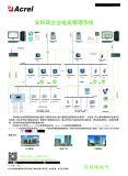 华瑞(江苏)燃机有限公司电能管理系统的应用