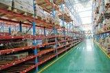 企业仓库供应管理系统方案