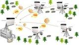 森林防火無線監控
