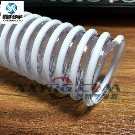 卫生级环保PVC透明塑筋螺旋增强软管, 排水排风吸尘管ROHS符合