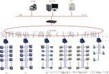 阿克希龙电能管理系统
